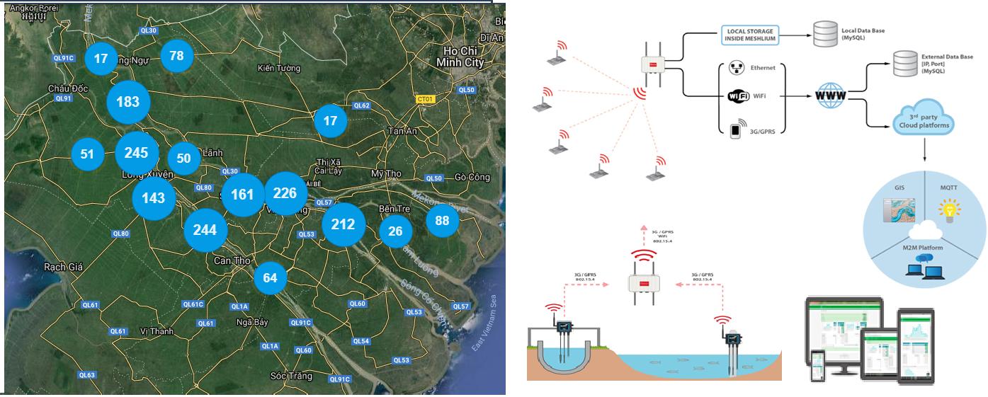 Hội thảo: Phát triển bền vững nghề nuôi cá tra qua ứng dụng công cụ E-Map và IoT ngày 08/6/2018 tại Cần Thơ